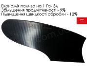 Відвал композитний Текрон для плуга ПОН | t-i-t.com.ua