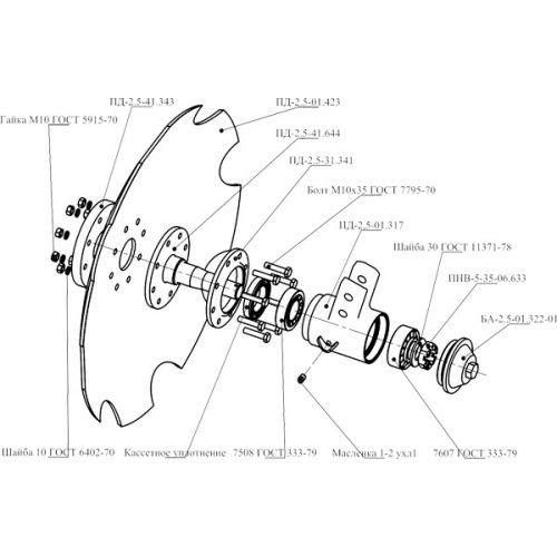 Плуг дисковий ПДЛ-2,3 (1) (укомплектований дисками з борованої сталі) | t-i-t.com.ua