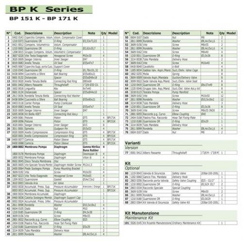 Мембрано-поршневий насос КОМЕТ BP151K | t-i-t.com.ua