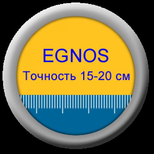 Опція підвищення точності до рівня ХР/НР для монітору CFX-750 та FmX | t-i-t.com.ua